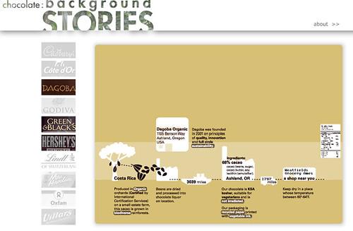 background stories