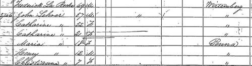John Lehrer Census 1860