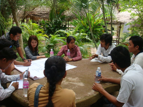 Group Discussion Activity