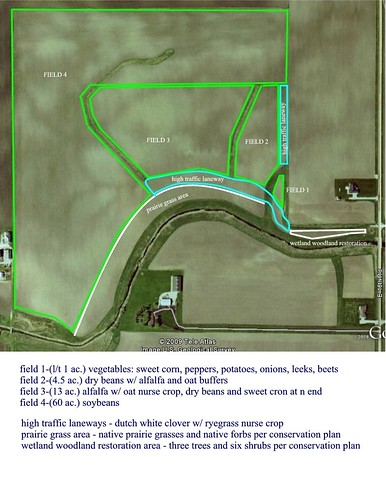 2010 breslin farms crop plan