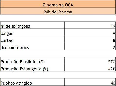 1440 minutos de cinema!