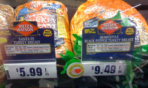 The Price of Turkey at Albertson's