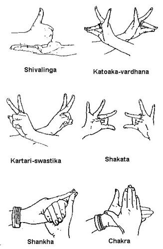 gestures7