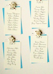 Wedding Table Plan by Wedding-Calligrapher