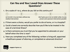 The One Slide: End of Life Questions