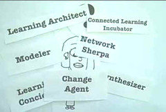 Networked Teacher roles