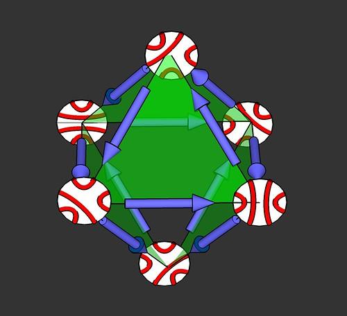 Ko's Octahedral relation-3