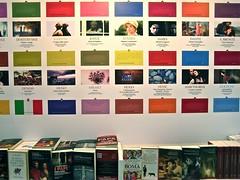 Salone del libro di Torino 2011, Newton Compton