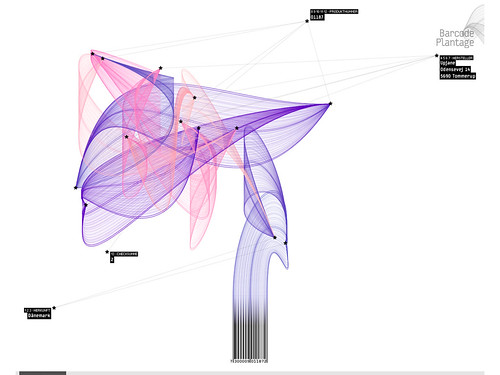 data visualisation with processing by info design