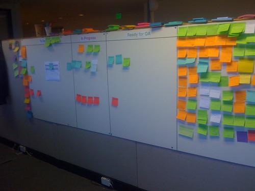Team task board