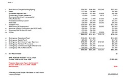 SLCC Budget 2008 2