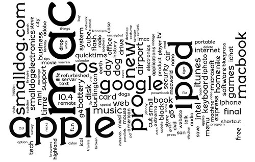 Word Art from Wordle