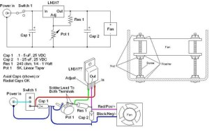 Fermentivity: Equipment: Homemade Stir Plate