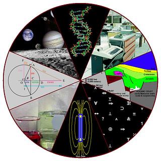 Fields of Science
