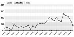 stats-oct-08