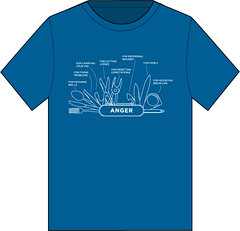 Anger Is the Swiss Army Knife of Emotions T-shirt