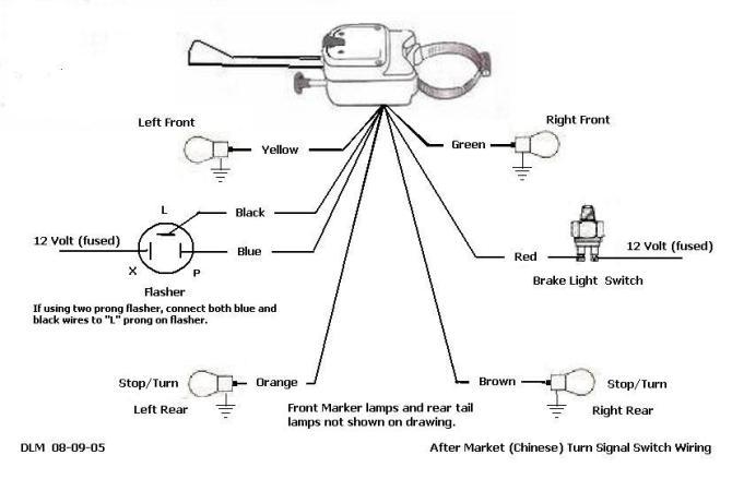 basic ignition switch wiring diagram view diagram wiring