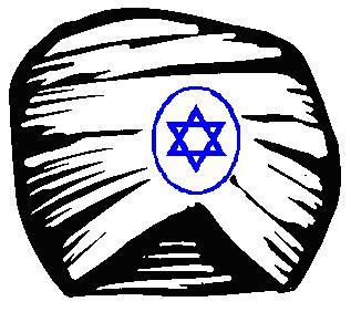 Jews and India