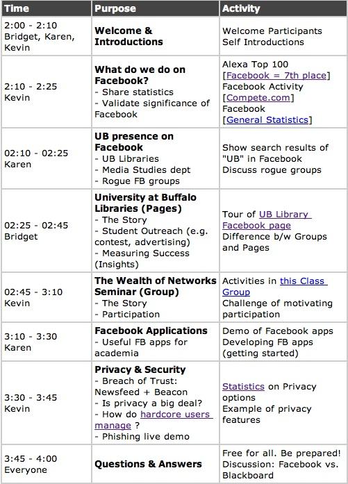Facebook Strategies Workshop 2.0