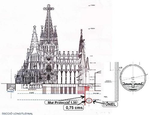 """AVE BCN. Traçat Sants Sagrera per la Sgda Familia. Seccio Sagrada Familia ja acavada i tunel AVE; la pantalla de pilones que """"protegira"""" el Temple está  a 75 cm dels fonaments."""