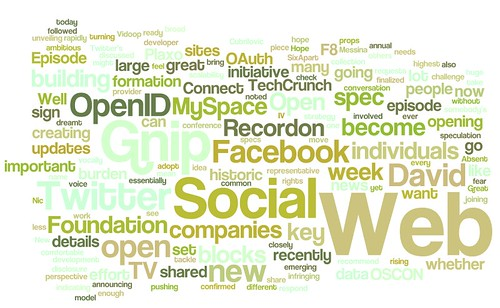 Wordle cloud of The Real McCrea