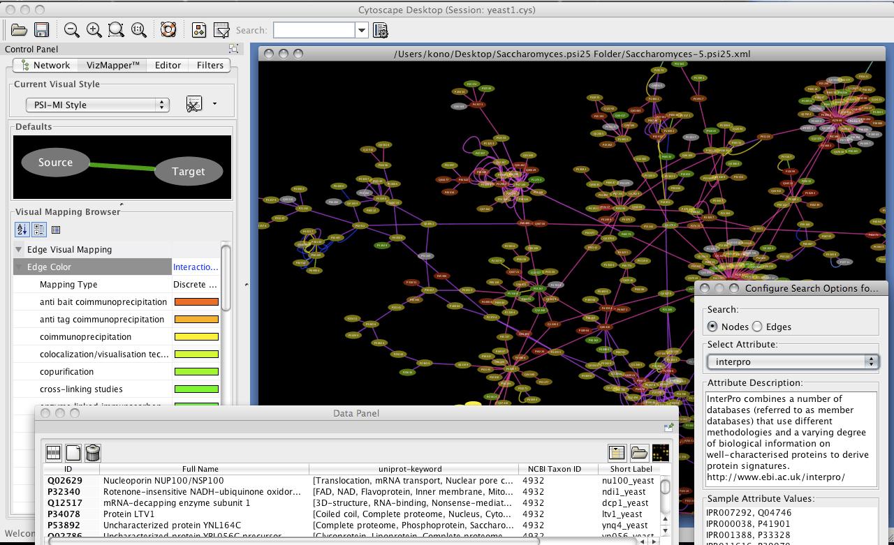 Cytoscape PSI-MI Style w/OLS annotation