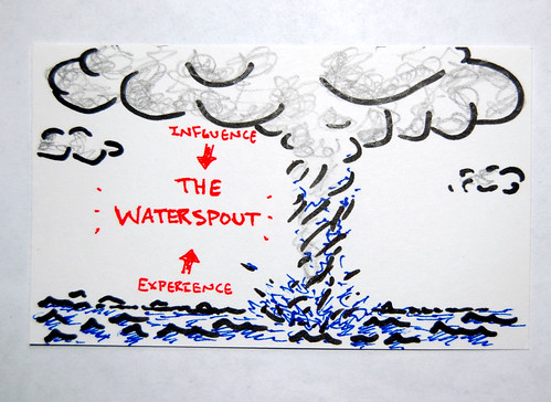 influence + experience = the waterspout