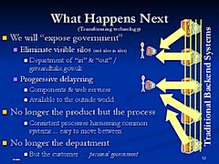 Dan Jellinek Transform slides - 13.05.2004 - inandout.jpg