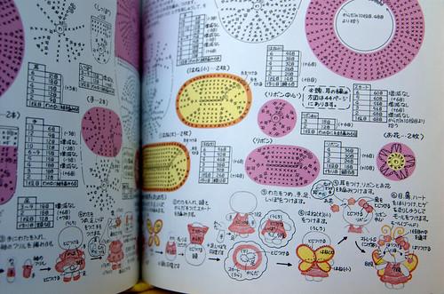 Hello Kitty Amigurumi Karmology Clinic