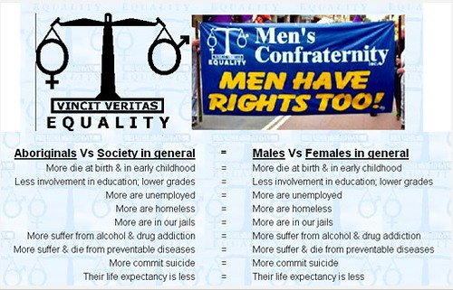 men's confraternity