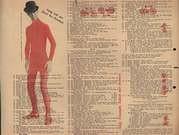 Wieland Herzfelde and y Hausmann. Erste internationale Dada-Messe, Katalog. Berlin, 1920.