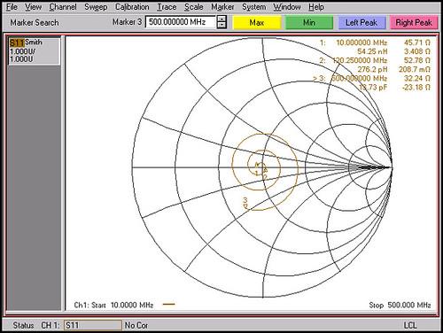 Caddock 30W Dummy Load - Smith Chart