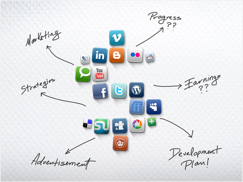 Social Media & Marketing