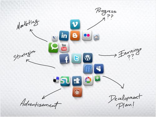 Social Media & Marketing