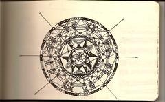 Mandala: Completed?