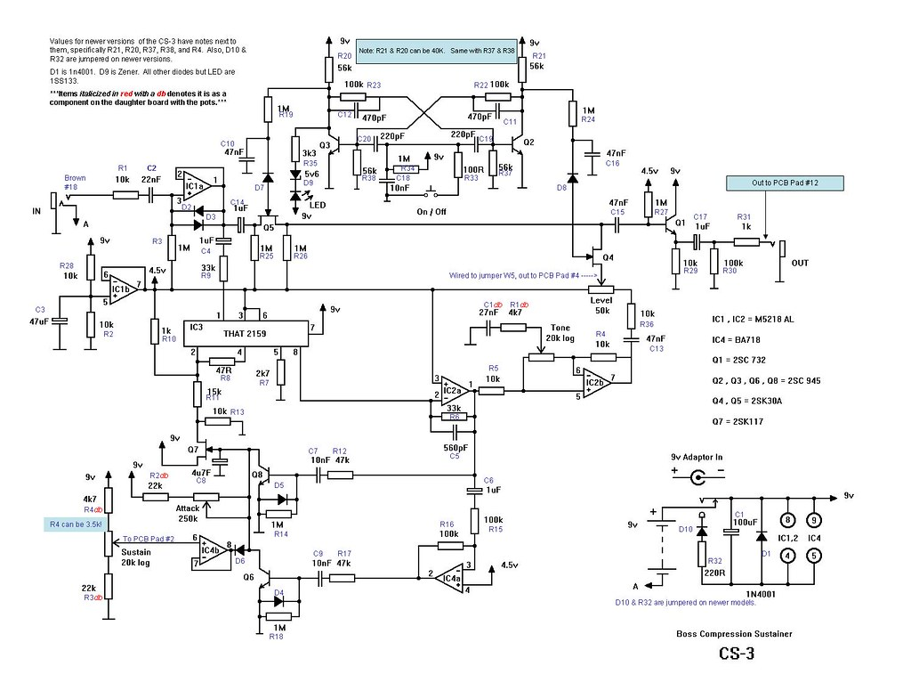 B Guitar Wiring Diagrams