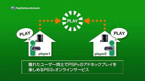 Fitur AdHoc Party pada PSP