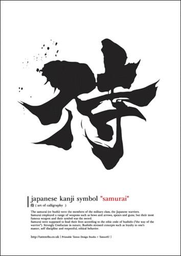 kanji tattoos (Set)