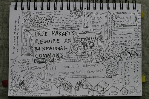 the free market and the informational commons