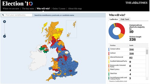 Time election interactive