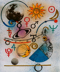 Language of The Astrology