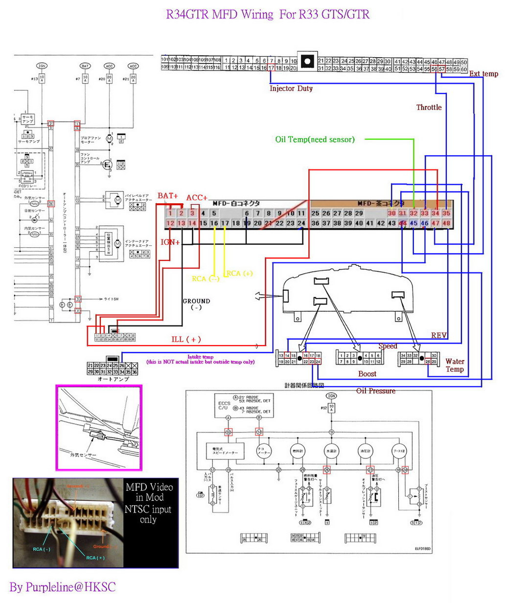 r33 ac wiring diagram free download wiring diagram xwiaw ac plug rh xwiaw us R32 GTR GTR R30
