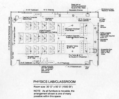 ... A Flexible Physics Lab/classroom