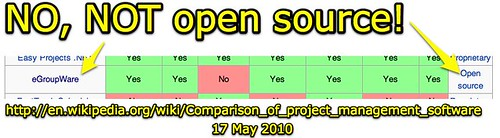 Comparison of project management software - Wikipedia, the free encyclopedia