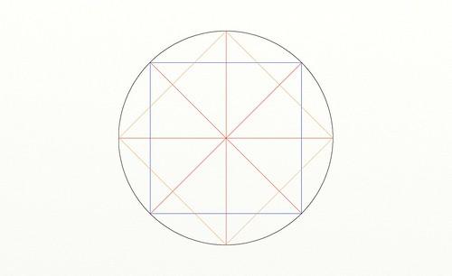 Perfect circle 0