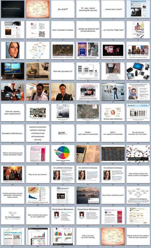 HyperConnected Beings (Slides)