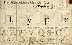 The Characteristics of a Typeface (for widescr...