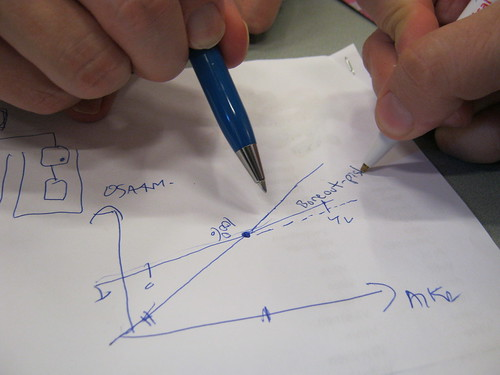 @jpruohisto explaining & drawing a bore-out curve