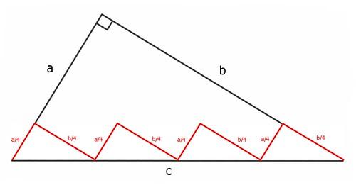 pythagoras disproved - 2