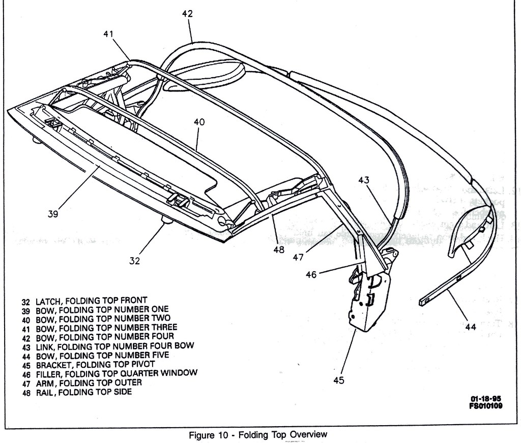 Corvette Convertible Frame Diagram